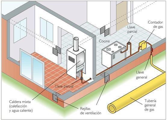 Energías y Servicios, calefacción en Albacete