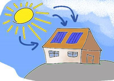 concepto de solar térmica