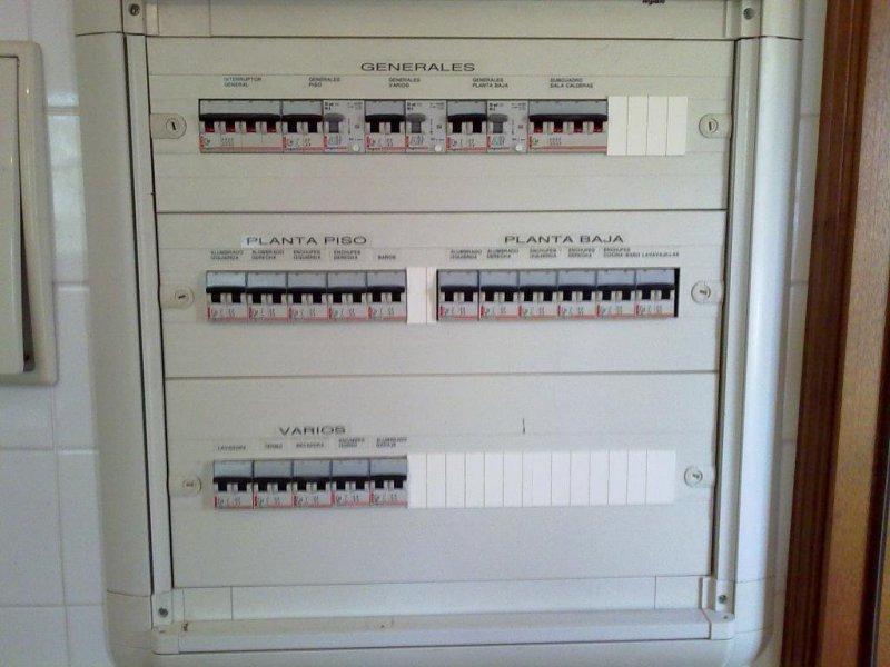 cuadro de electrificacion elevada