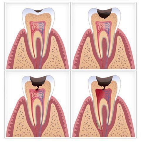 Clínica Dental BiA