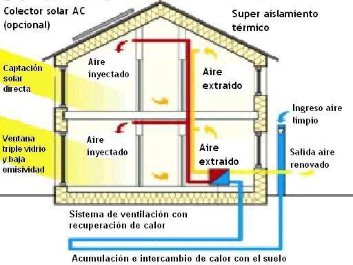 Instalación de agua caliente sanitaria en Pontevedra