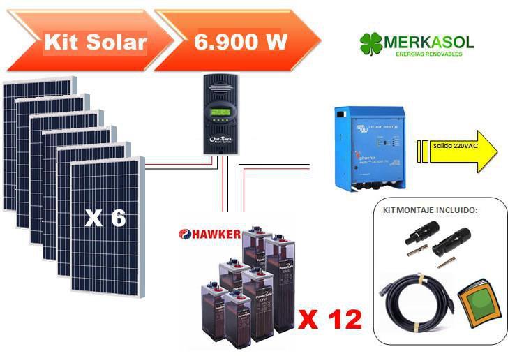 Kits Solares Fotovoltaicos y Eolicos