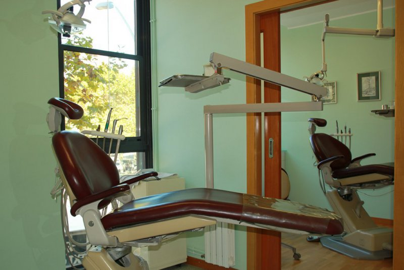 bosch ortodoncia