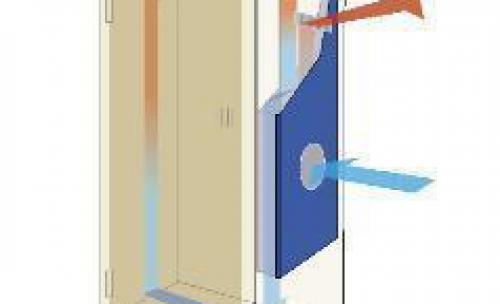 aire acondicionado armarios electricos