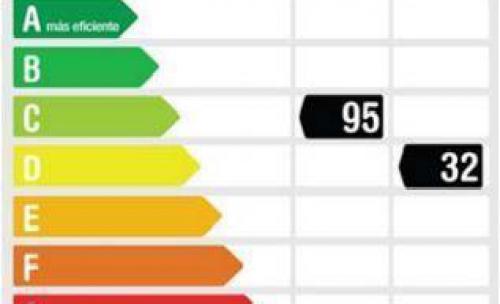 Certificado energético salamanca
