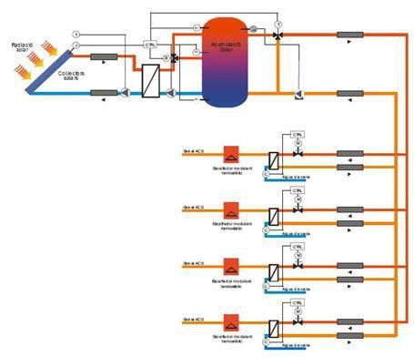 Auditorías energéticas en Alicante