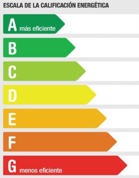 Certificado eficiencia energética en Alicante