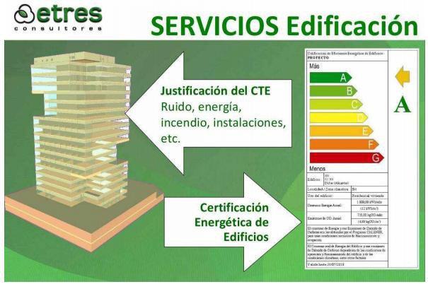 Certificaciones energéticas en Alicante