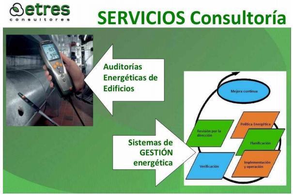 Consultoría energética en Alicante