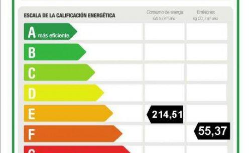 Ejemplo de Etiqueta de Certificado de Eficiencia Energético
