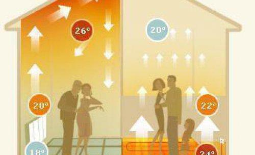 Calefacción por Suelo Radiante Eléctrico frente a la calefacción convencional con radiadores.