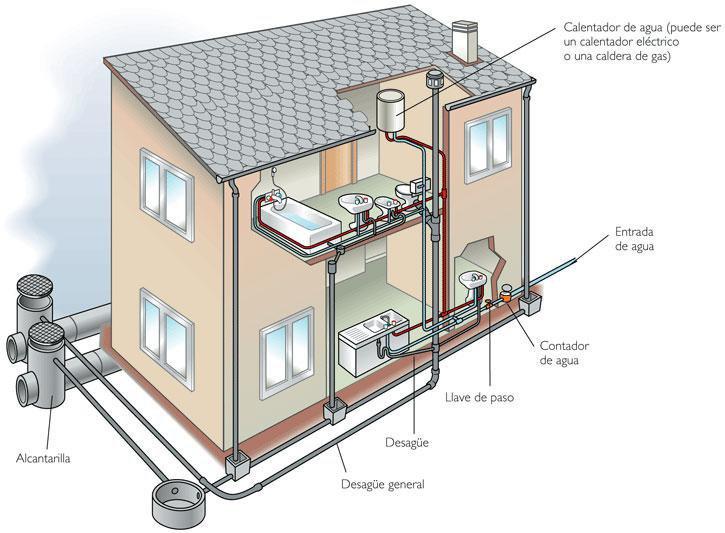 Proinstal, aire acondicionado, calefacción, fontanería y energía solar en Málaga