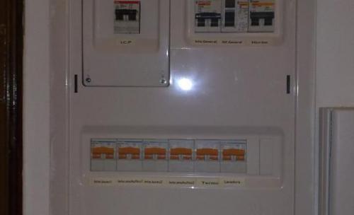 cuadro de electrificacion basica